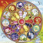 astrologynumerology